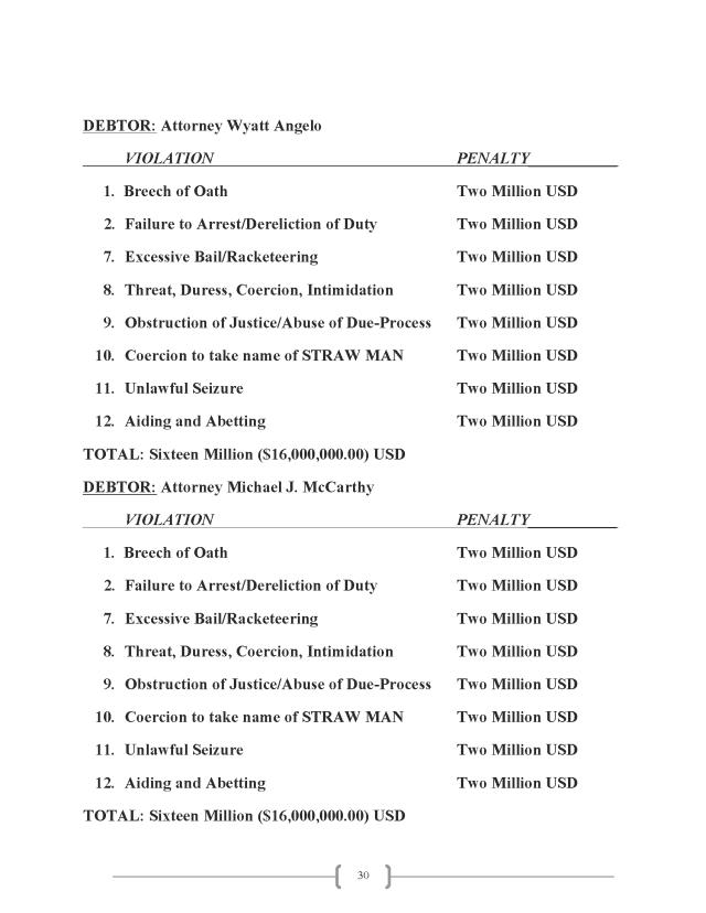 Affidavit (Commercial Lien) (EW Lexar #2) (Delta Court) CP_Page_30