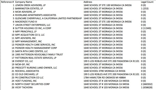 10 LCA Lemon Creek Advisors_Possible Related Corp Listing